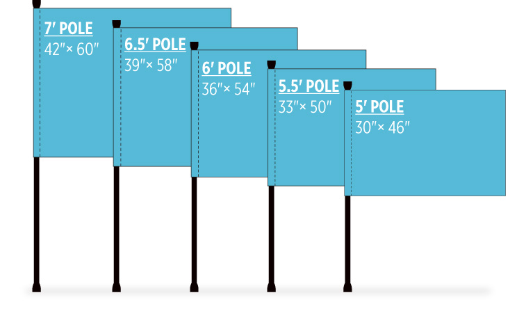 Standard Flags Sizes